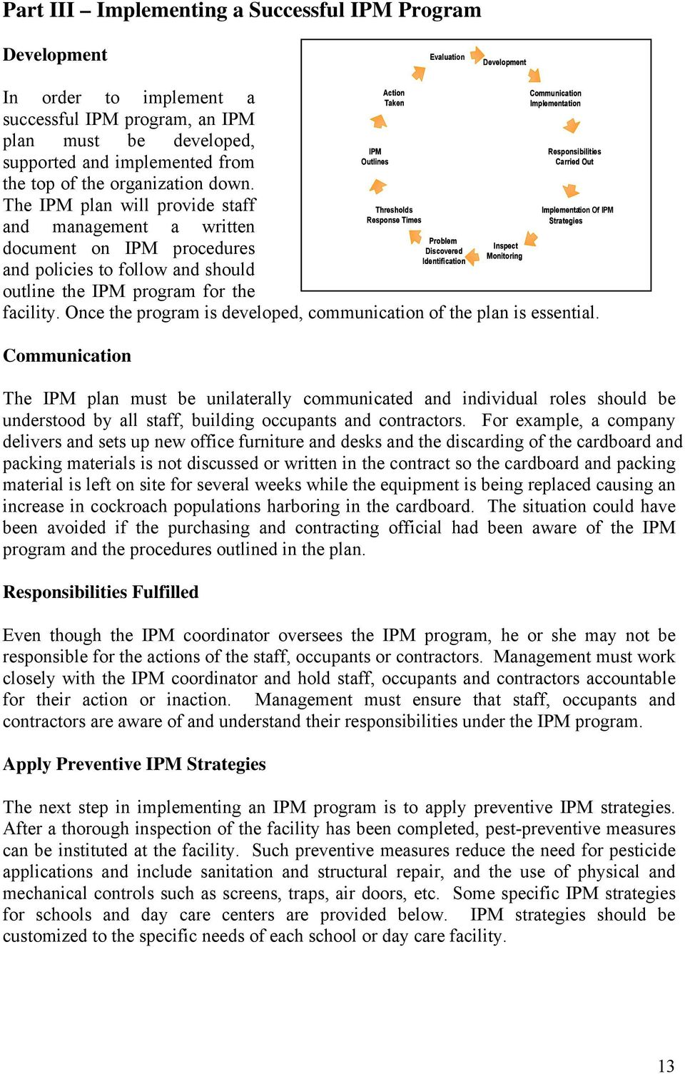 The IPM plan will provide staff Thresholds Implementa Response Times Strategies and management a written Problem Inspect document on IPM procedures Discovered Monitoring Identification and policies