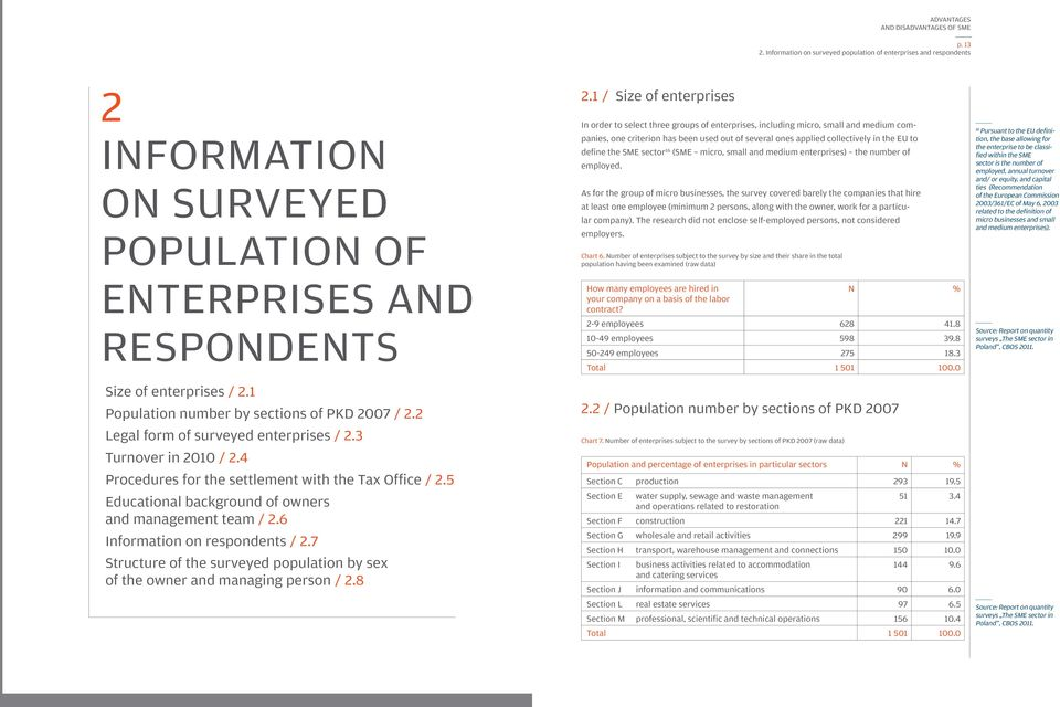 5 Educational background of owners and management team / 2.6 Information on respondents / 2.7 Structure of the surveyed population by sex of the owner and managing person / 2.8 2.