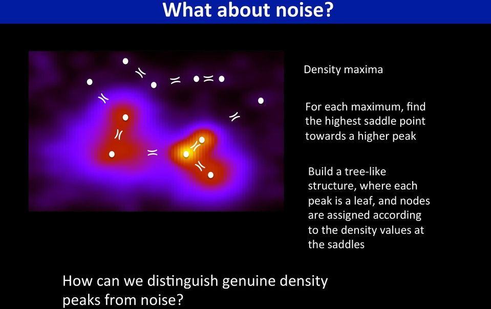 towards a higher peak )( How can we dis=nguish genuine density peaks from