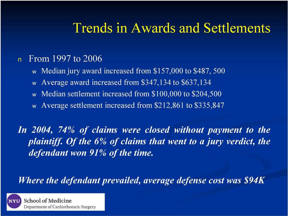 from $212,861 to $335,847 In 2004, 74% of claims were closed without payment to the plaintiff.