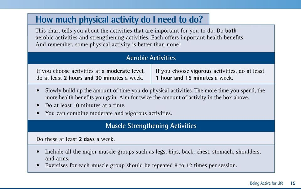 Aerobic Activities If you choose activities at a moderate level, do at least 2 hours and 30 minutes a week. If you choose vigorous activities, do at least 1 hour and 15 minutes a week.