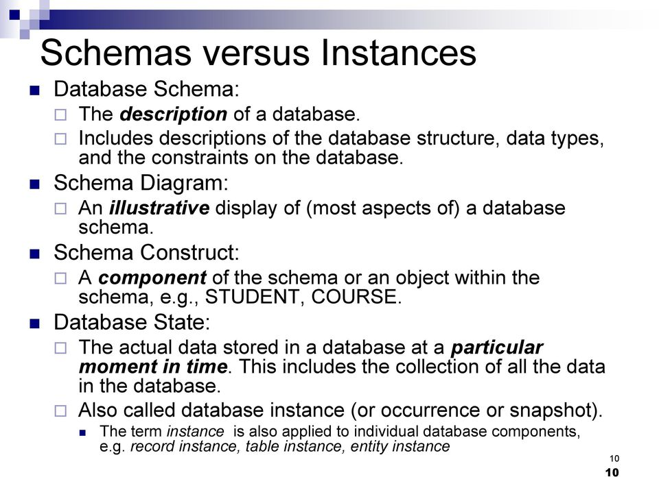 Database State: The actual data stored in a database at a particular moment in time. This includes the collection of all the data in the database.