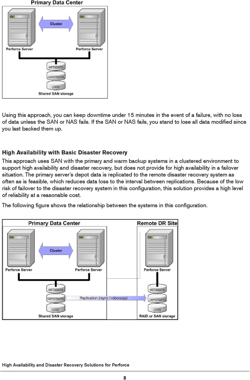 High Availability with Basic Disaster Recovery This approach uses SAN with the primary and warm backup systems in a clustered environment to support high availability and disaster recovery, but does