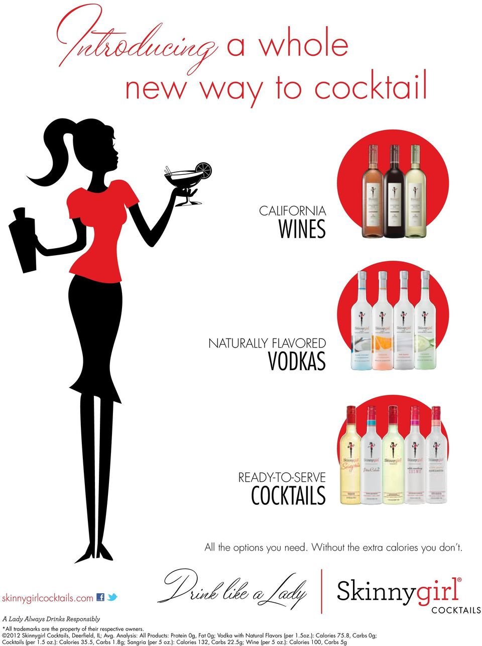 2012 Skinnygirl Cocktails, Deerfield, IL; Avg. Analysis: All Products: Protein 0g, Fat 0g; Vodka with Natural Flavors (per 1.5oz.