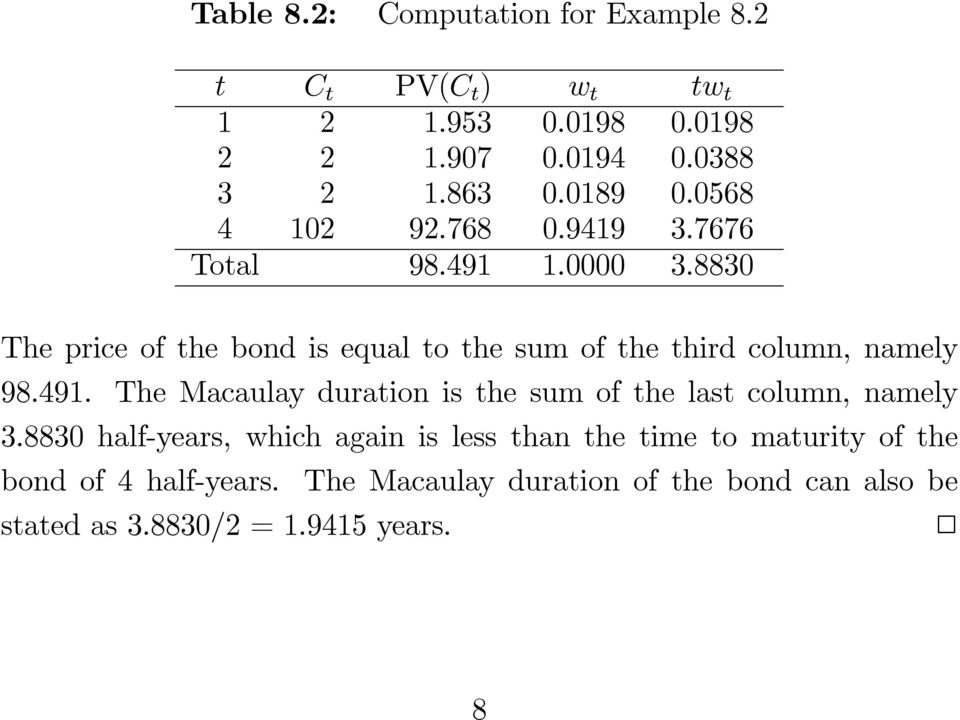 8830 The price of the bond is equal to the sum of the third column, namely 98.491.