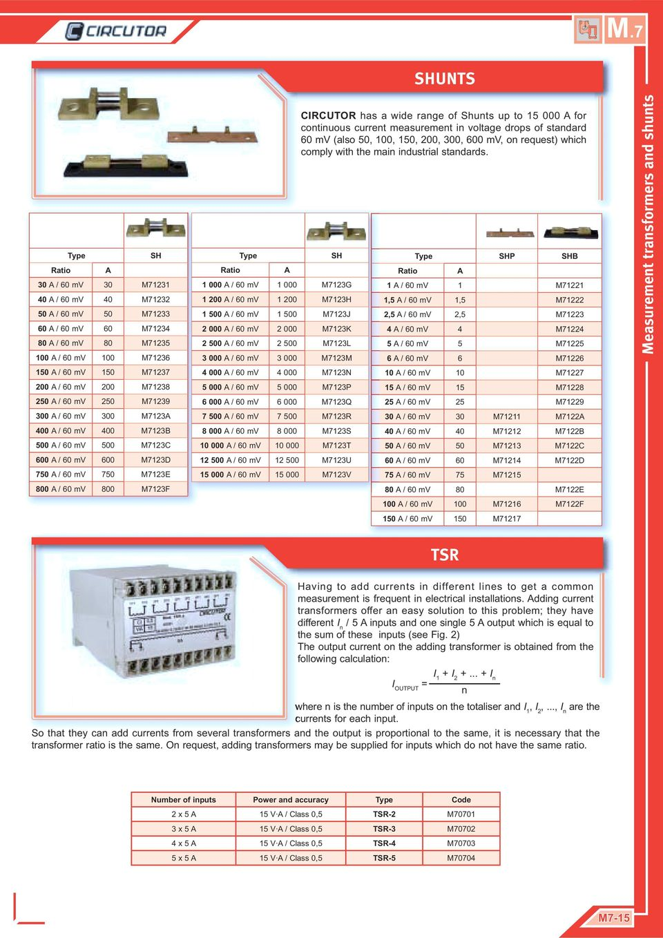 voltage drops of standard 60 mv (also, 100, 1, 200, 300, 600 mv, on request) whih omply with the main industrial standards.