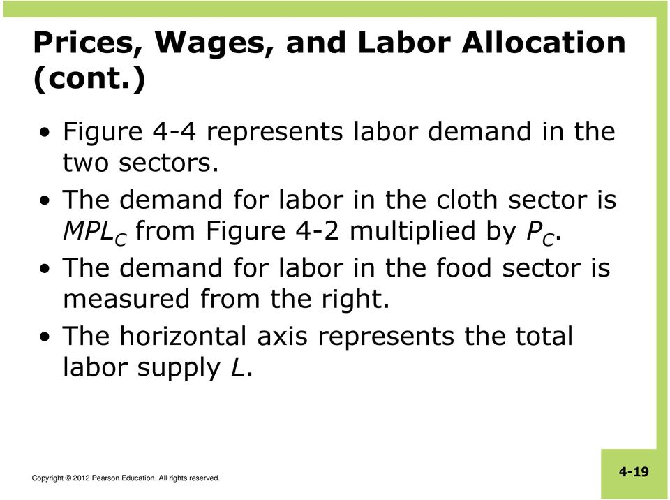 The demand for labor in the cloth sector is MPL C from Figure 4-2 multiplied
