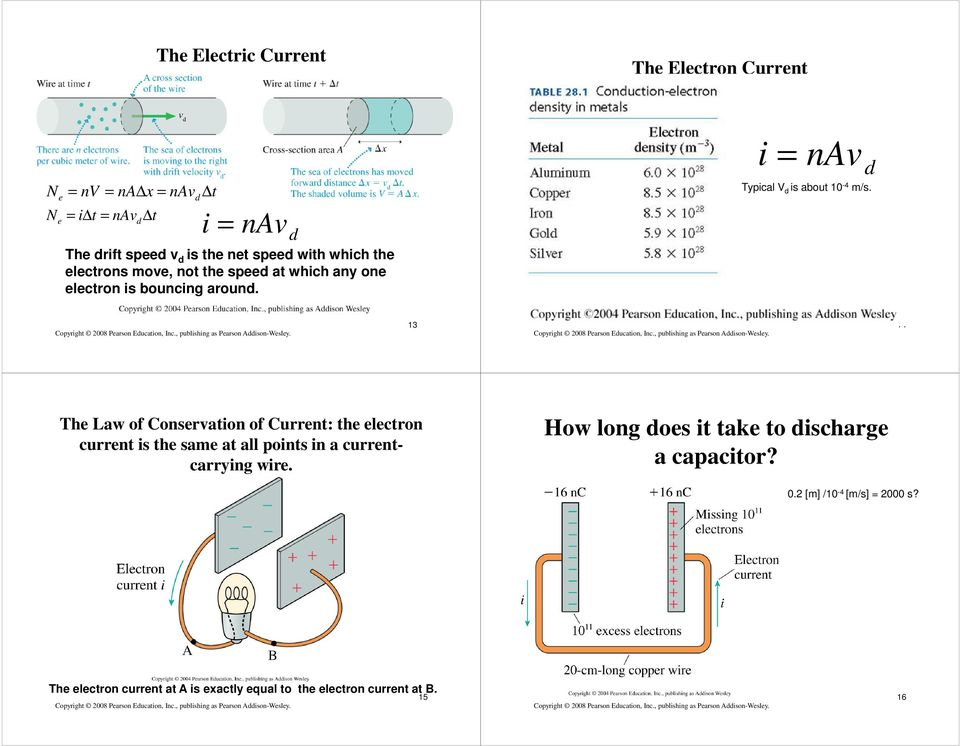 13 14 The Law of Conservation of Current: the electron current is the sae at all points in a currentcarrying wire.