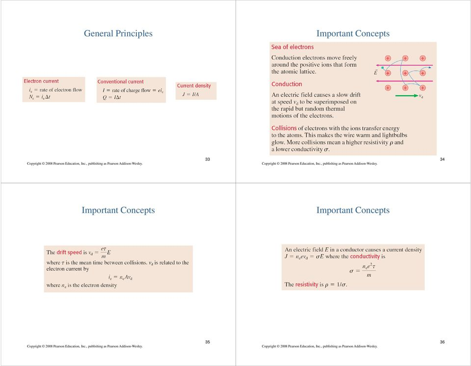 34 Iportant Concepts