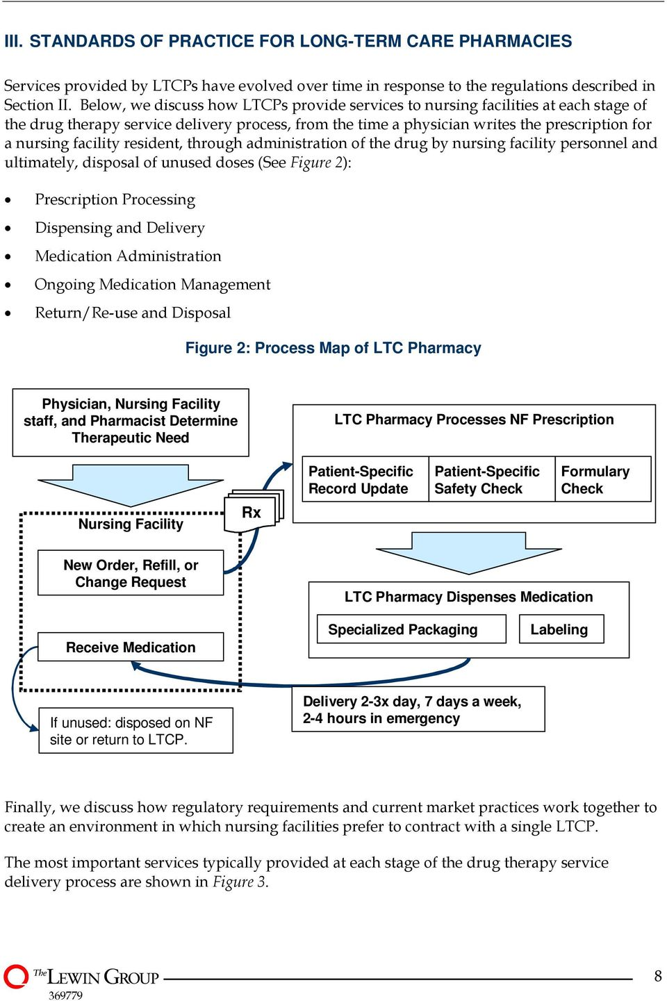 resident, through administration of the drug by nursing facility personnel and ultimately, disposal of unused doses (See Figure 2): Prescription Processing Dispensing and Delivery Medication