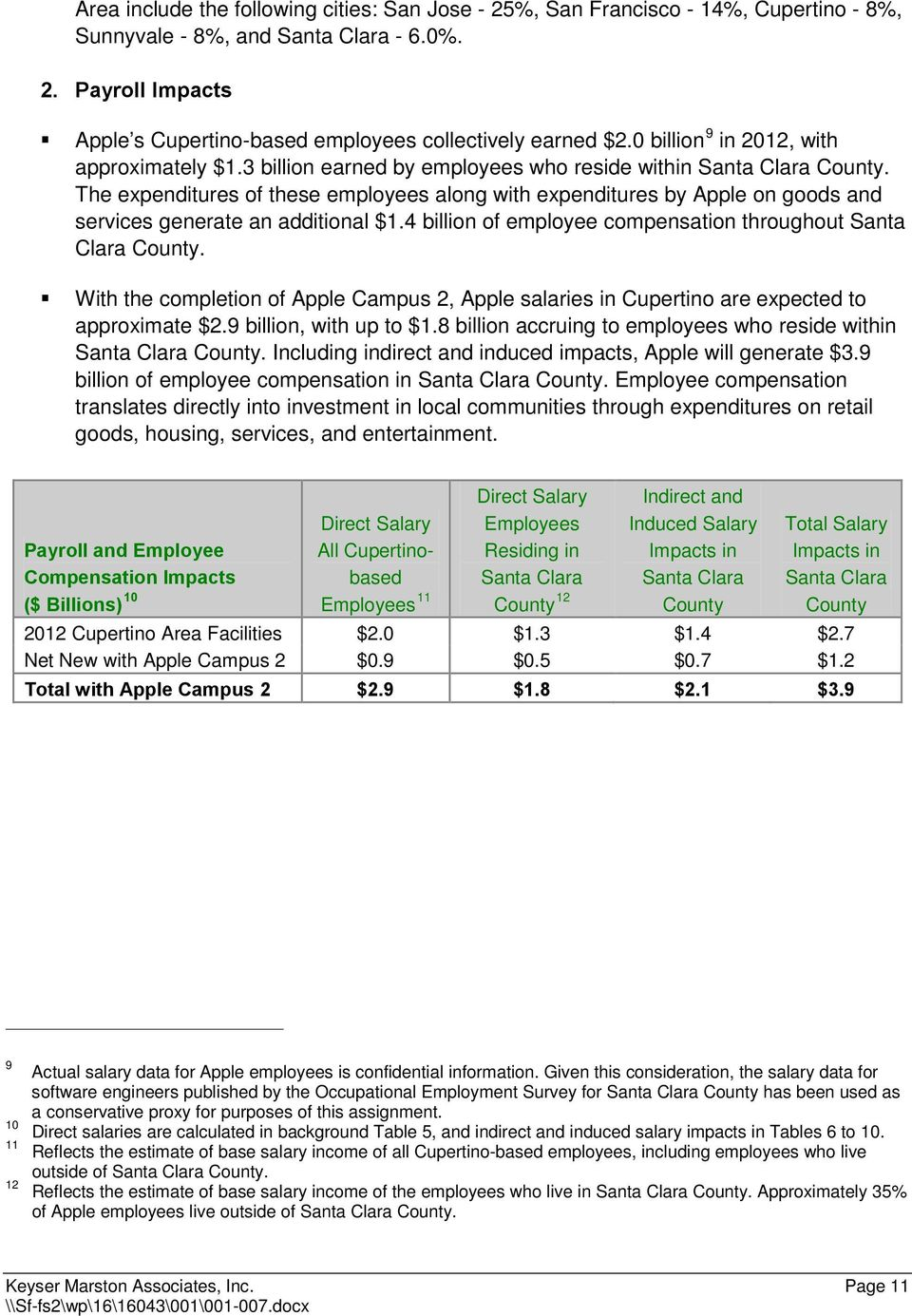 The expenditures of these employees along with expenditures by Apple on goods and services generate an additional $1.4 billion of employee compensation throughout Santa Clara County.
