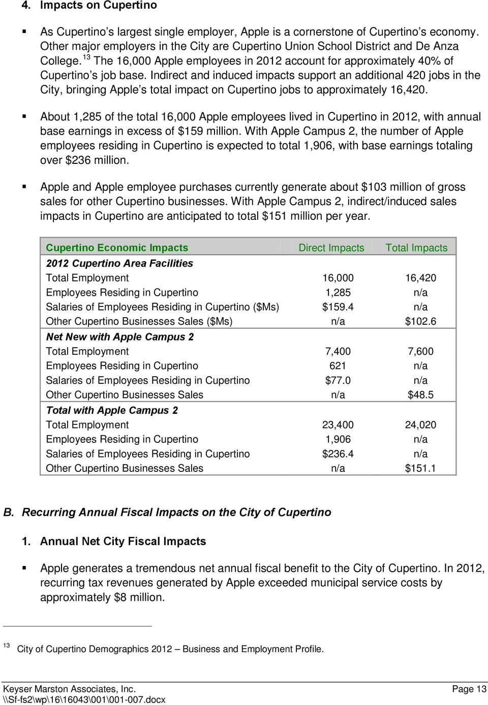 Indirect and induced impacts support an additional 420 jobs in the City, bringing Apple s total impact on jobs to approximately 16,420.