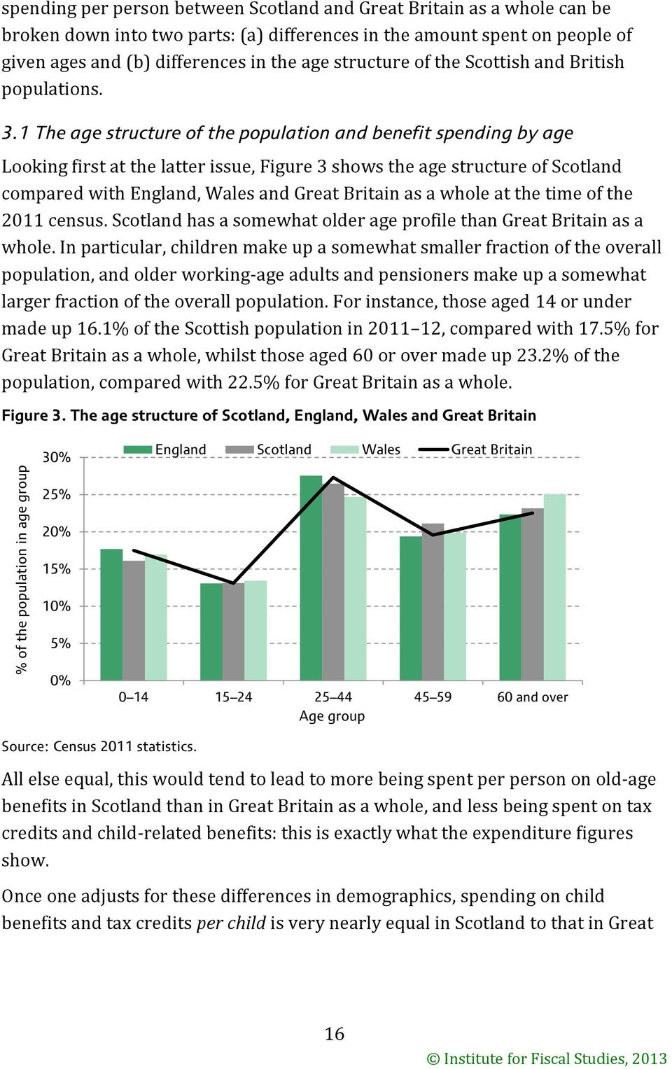 1 The age structure of the population and benefit spending by age Looking first at the latter issue, Figure 3 shows the age structure of Scotland compared with England, Wales and Great Britain as a