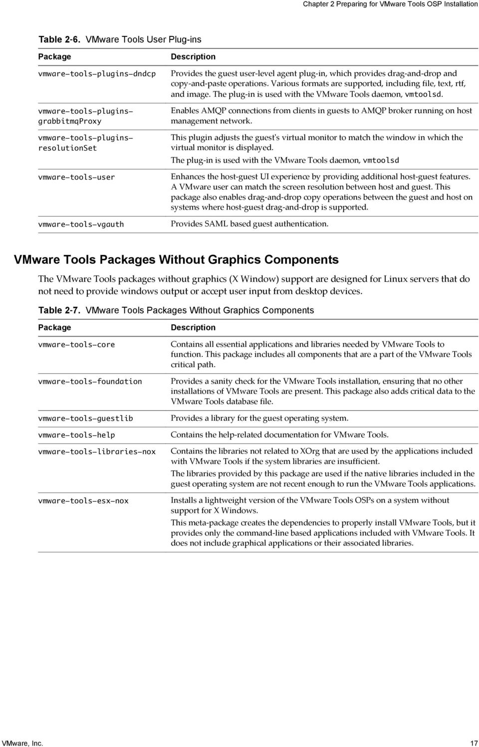 vmware-tools-user vmware-tools-vgauth Description vmtoolsd vmtoolsd VMware Tools Packages Without Graphics Components Table 2 7.