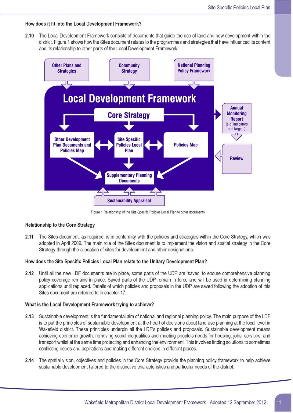 Figure 1 Relationship of the Site Specific Policies Local Plan to other documents Relationship to the Core Strategy 2.