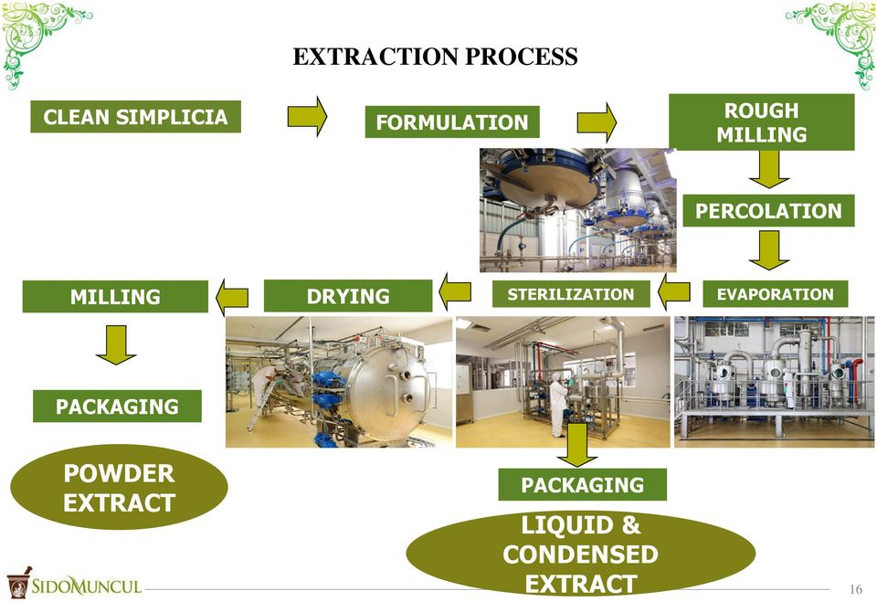 MILLING DRYING STERILIZATION EVAPORATION