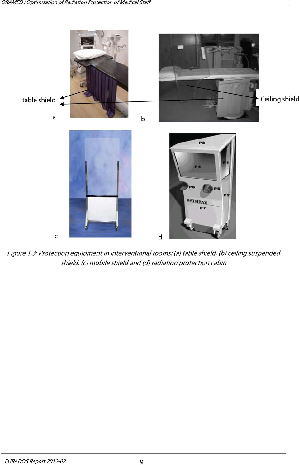 3: Protection equipment in interventional rooms: (a) table shield, (b)