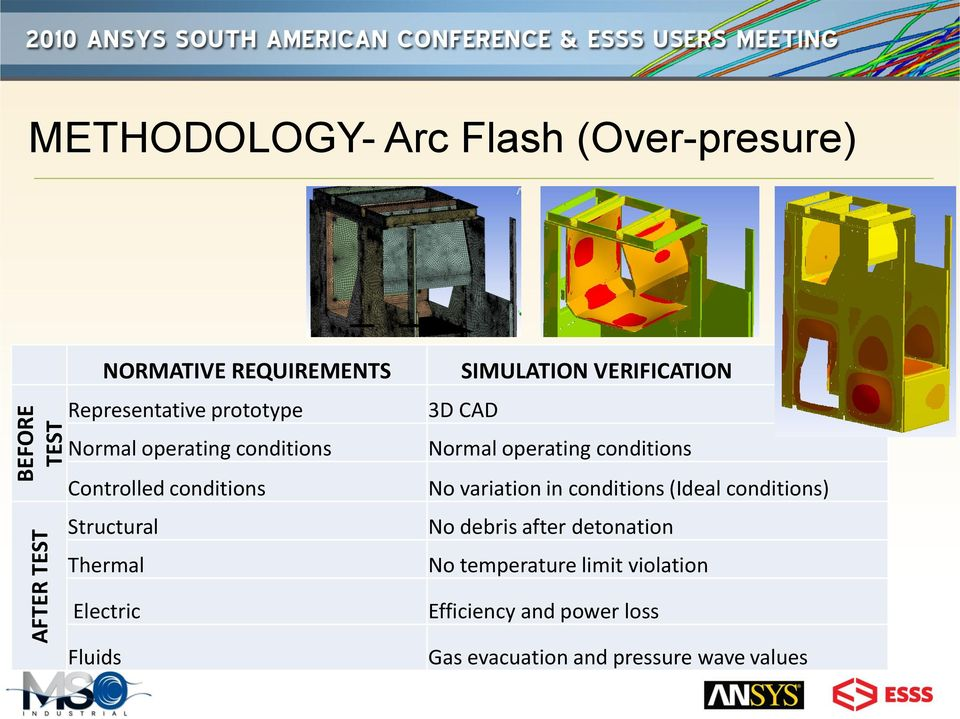 conditions No variation in conditions (Ideal conditions) Structural No debris after detonation Thermal