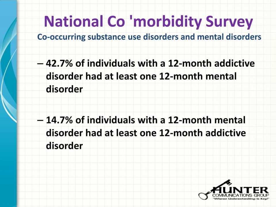 7% of individuals with a 12-month addictive disorder had at least one