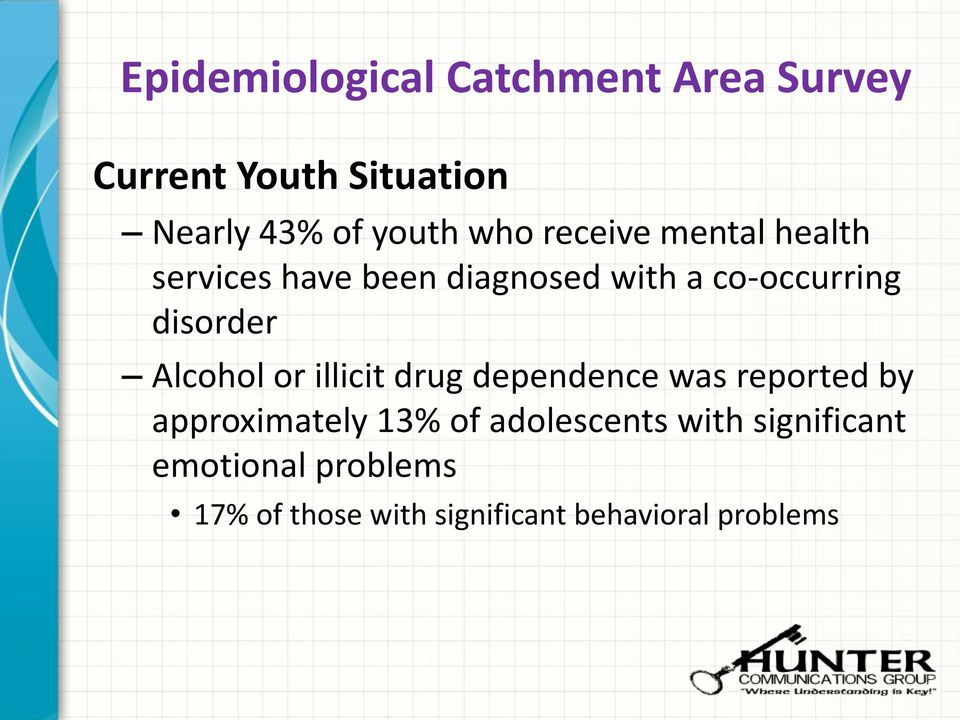 Alcohol or illicit drug dependence was reported by approximately 13% of adolescents