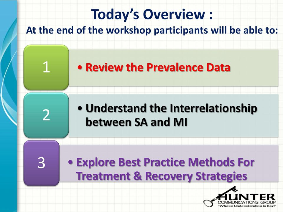 Data 2 Understand the Interrelationship between SA and