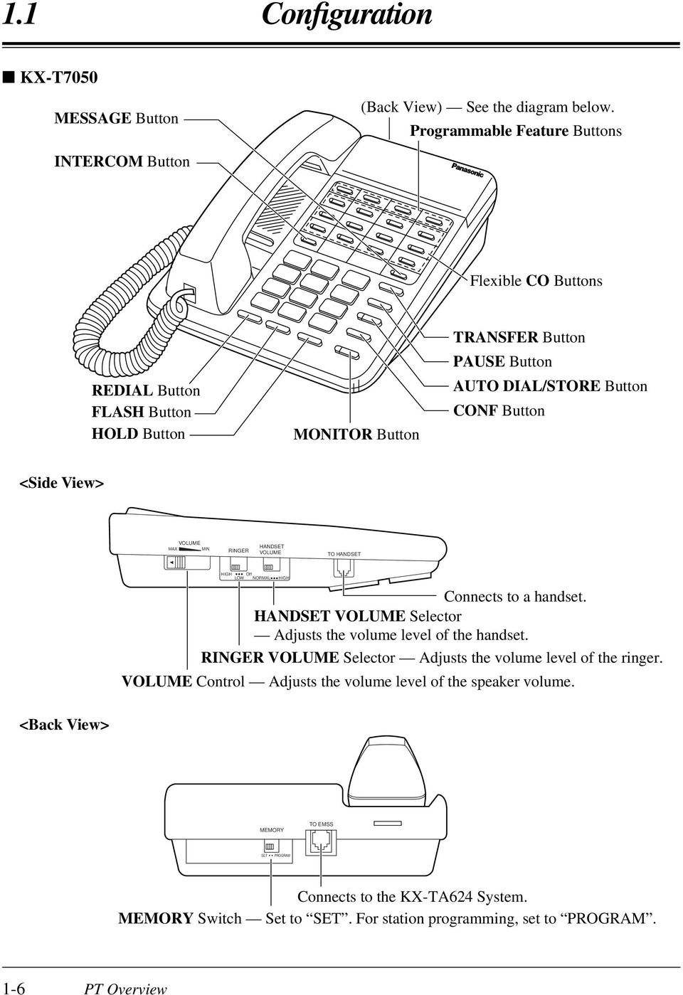 Button <Side View> MAX VOLUME MIN RINGER HANDSET VOLUME TO HANDSET HIGH Off LOW NORMAL HIGH Connects to a handset.