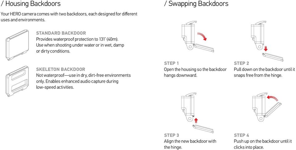 SKELETON BACKDOOR Not waterproof use in dry, dirt-free environments only. Enables enhanced audio capture during low-speed activities.