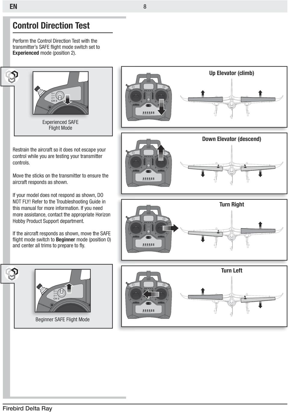 Move the sticks on the transmitter to ensure the aircraft responds as shown. If your model does not respond as shown, DO NOT FLY!