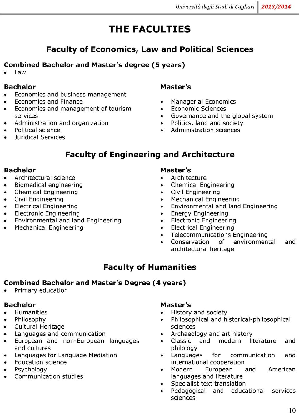 society Administration sciences Faculty of Engineering and Architecture Bachelor Architectural science Biomedical engineering Chemical Engineering Civil Engineering Electrical Engineering Electronic