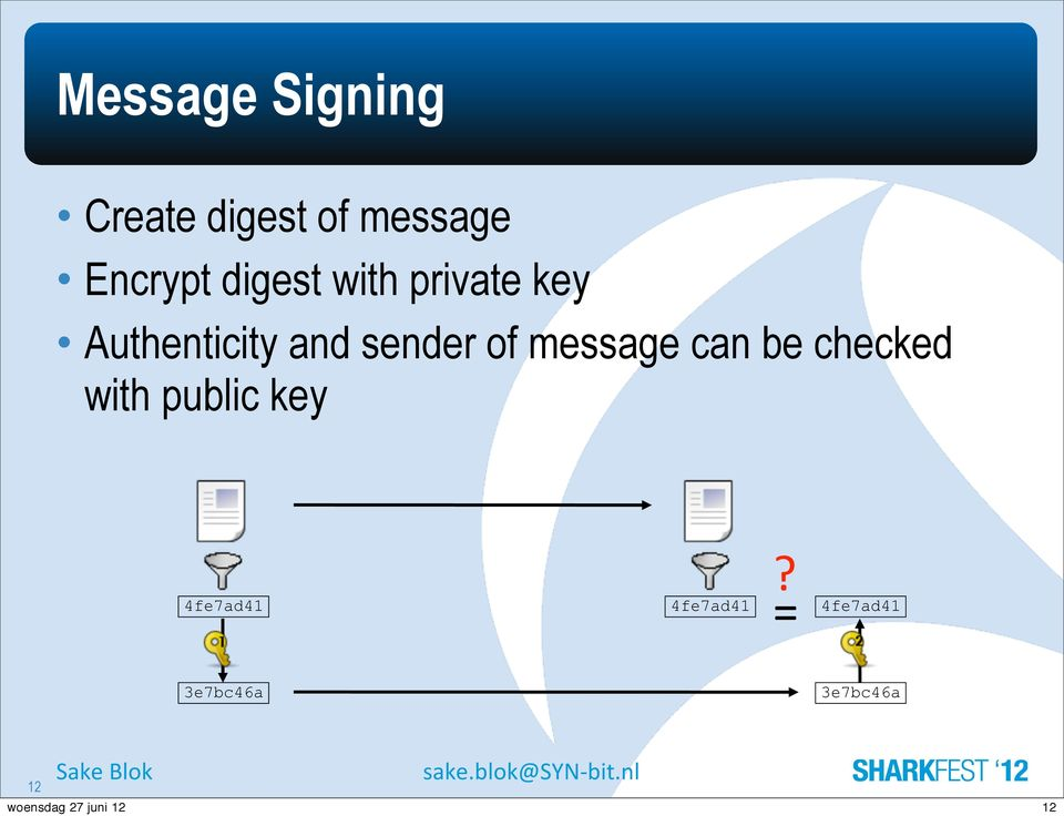 and sender of message can be checked with