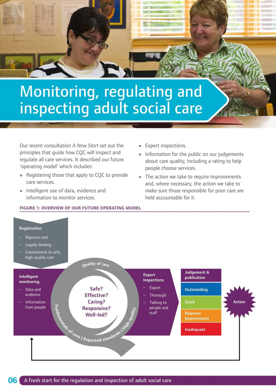 z Expert inspections. z Information for the public on our judgements about care quality, including a rating to help people choose services.