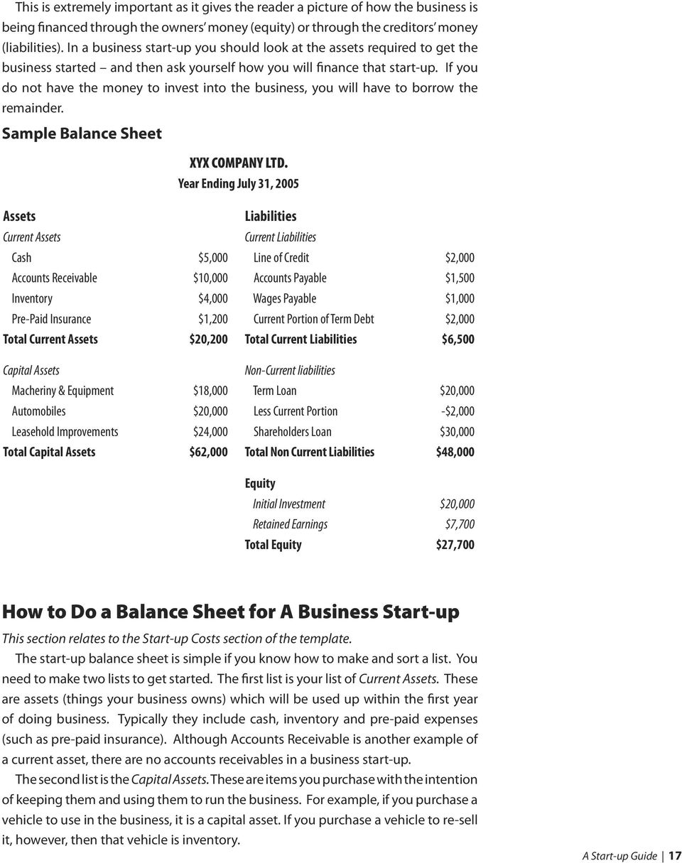 If you do not have the money to invest into the business, you will have to borrow the remainder. Sample Balance Sheet XYX COMPANY LTD.