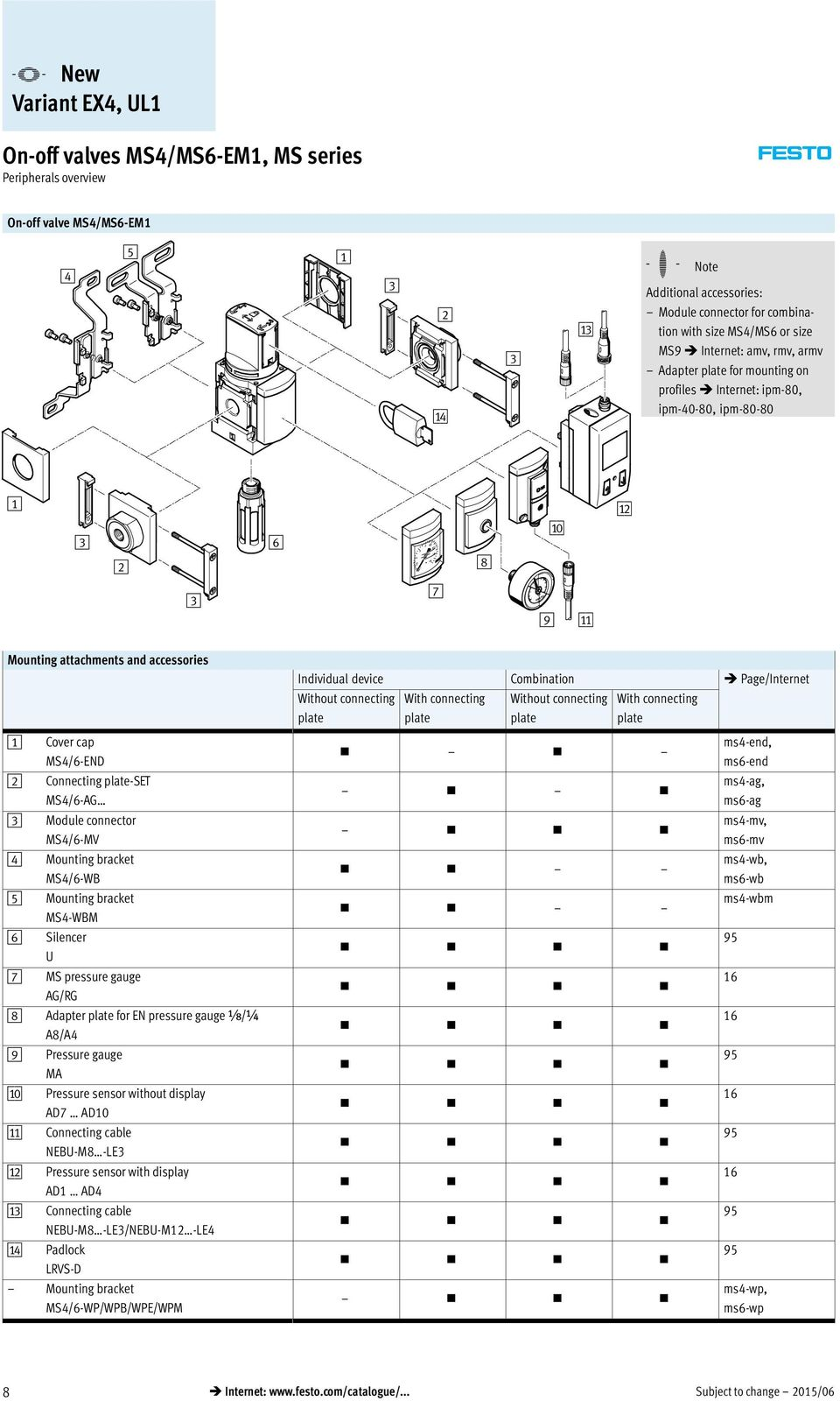 device Combination Page/Internet Without connecting plate With connecting plate Without connecting plate With connecting plate 1 Cover cap MS4/6-END 2 Connecting plate-set MS4/6-AG 3 Module connector