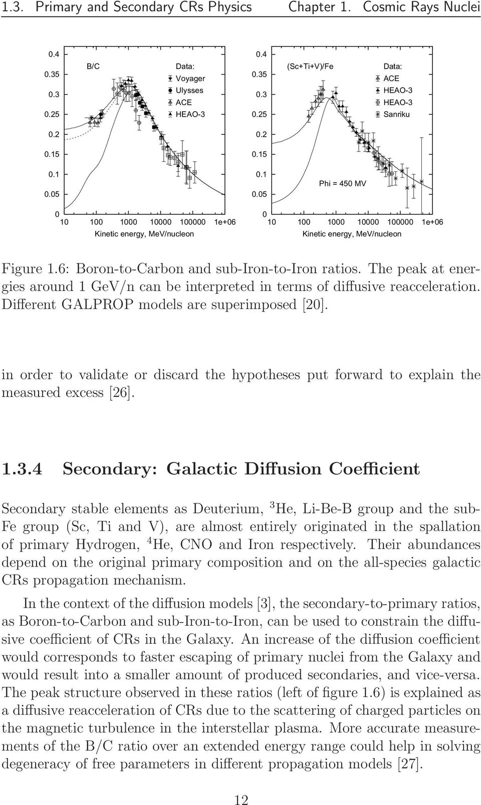 The peak at energies around 1 GeV/n can be interpreted in terms of diffusive reacceleration. Different GALPROP models are superimposed [20].