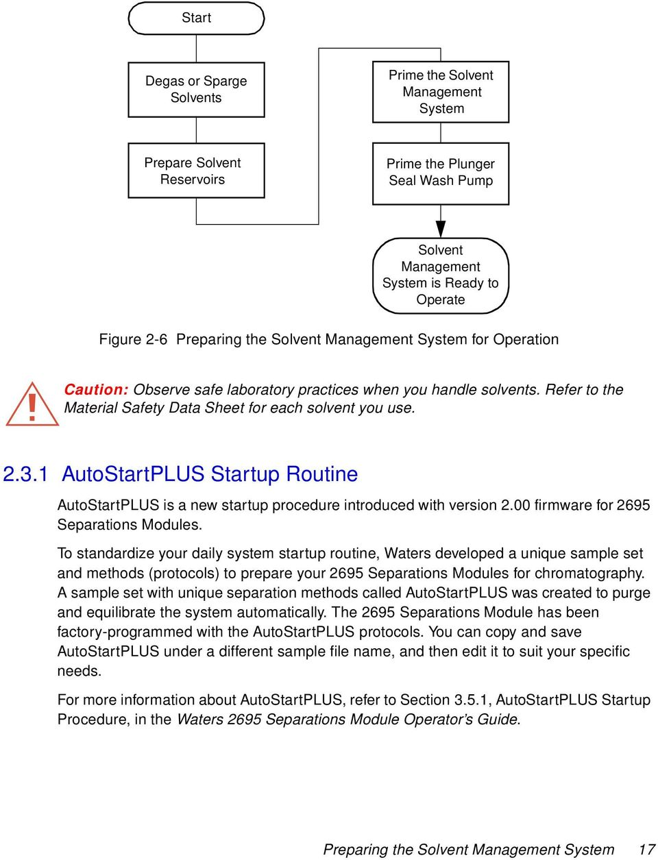 1 AutoStartPLUS Startup Routine AutoStartPLUS is a new startup procedure introduced with version 2.00 firmware for 2695 Separations Modules.