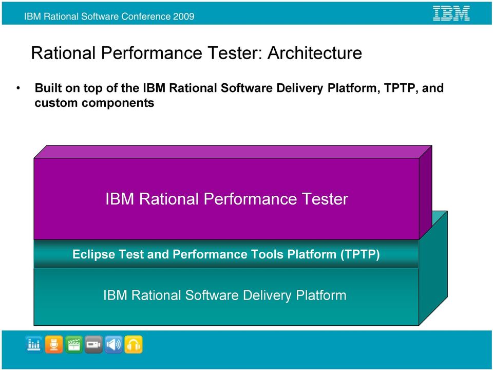 components IBM Rational Performance Tester Eclipse Test and