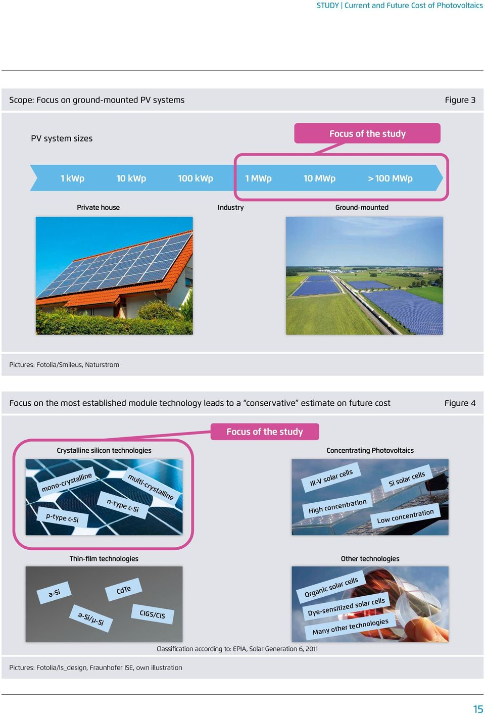 Crystalline silicon technologies Concentrating Photovoltaics mono-crystalline multi-crystalline III-V solar cells Si solar cells p-type c-si n-type c-si high concentration low concentration Thin-film