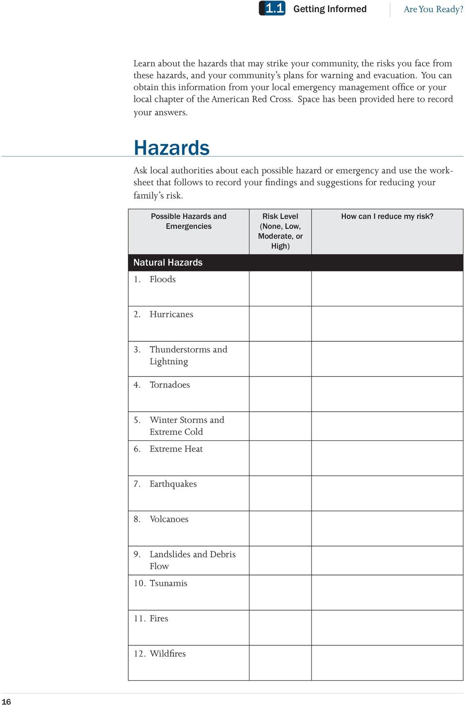 Hazards Ask local authorities about each possible hazard or emergency and use the worksheet that follows to record your findings and suggestions for reducing your family s risk.