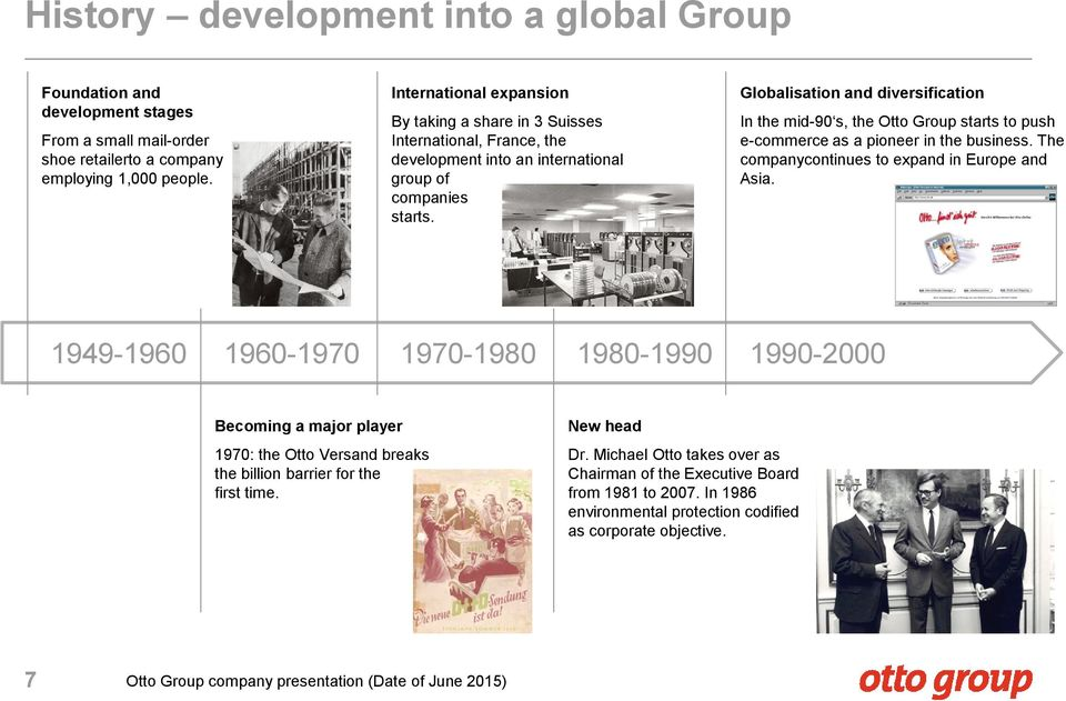 Globalisation and diversification In the mid-90 s, the Otto Group starts to push e-commerce as a pioneer in the business. The companycontinues to expand in Europe and Asia.
