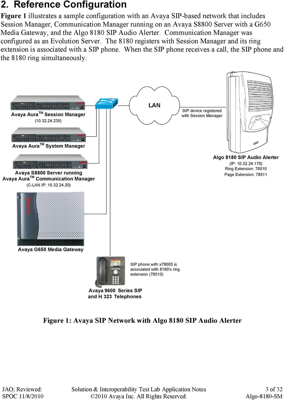 The 8180 registers with Session Manager and its ring extension is associated with a SIP phone. When the SIP phone receives a call, the SIP phone and the 8180 ring simultaneously.
