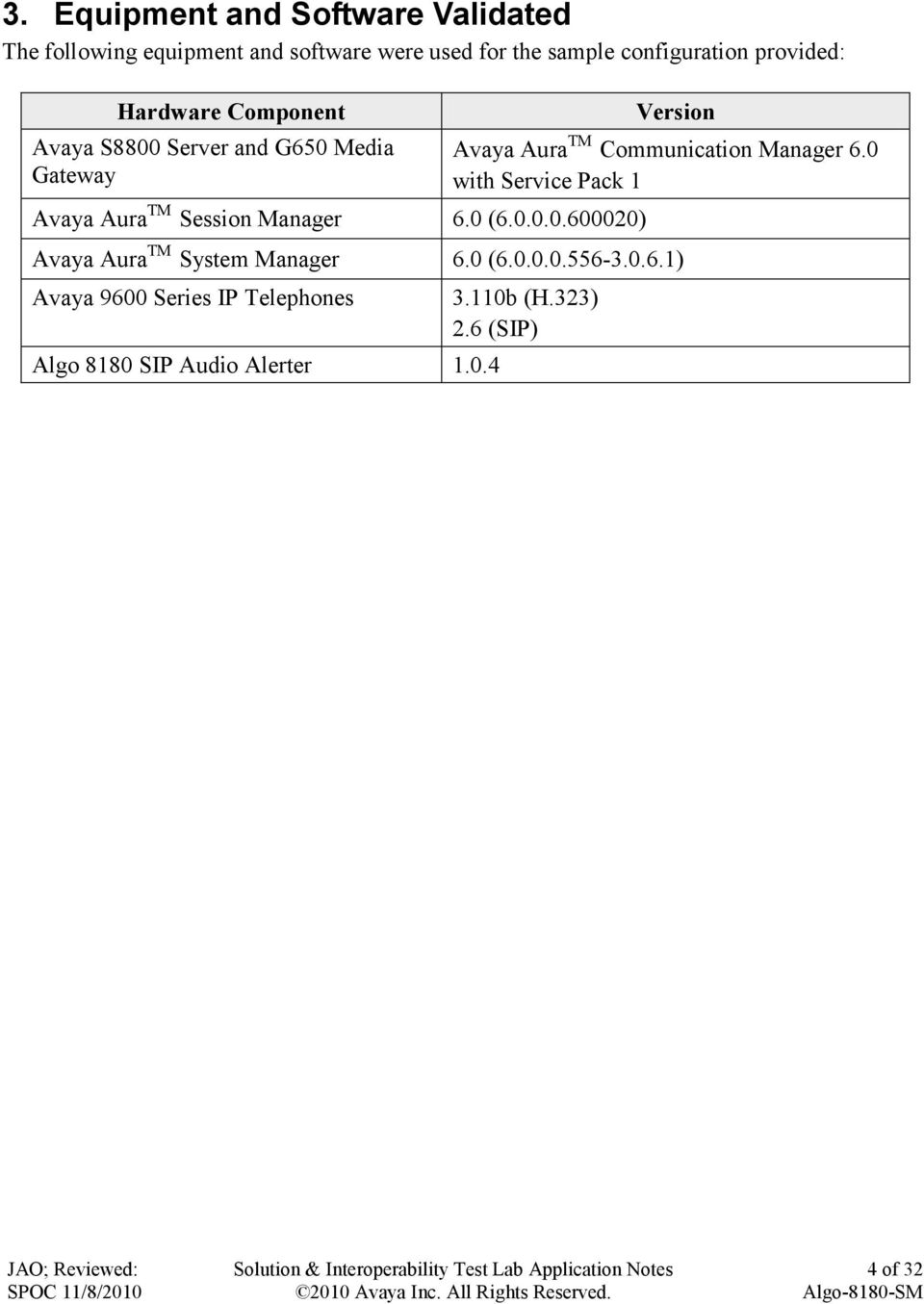 0 with Service Pack 1 Avaya Aura TM System Manager 6.