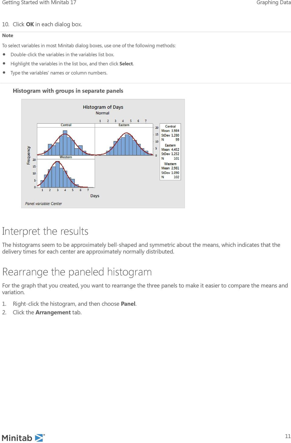Histogram with groups in separate panels Interpret the results The histograms seem to be approximately bell-shaped and symmetric about the means, which indicates that the delivery times for each