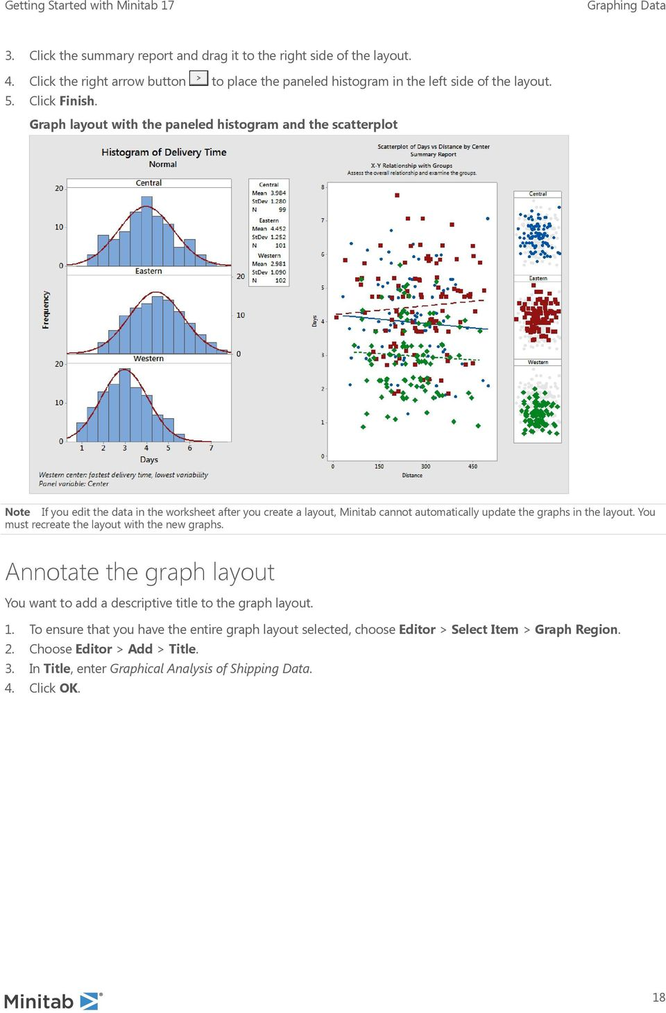 Graph layout with the paneled histogram and the scatterplot Note If you edit the data in the worksheet after you create a layout, Minitab cannot automatically update the graphs in