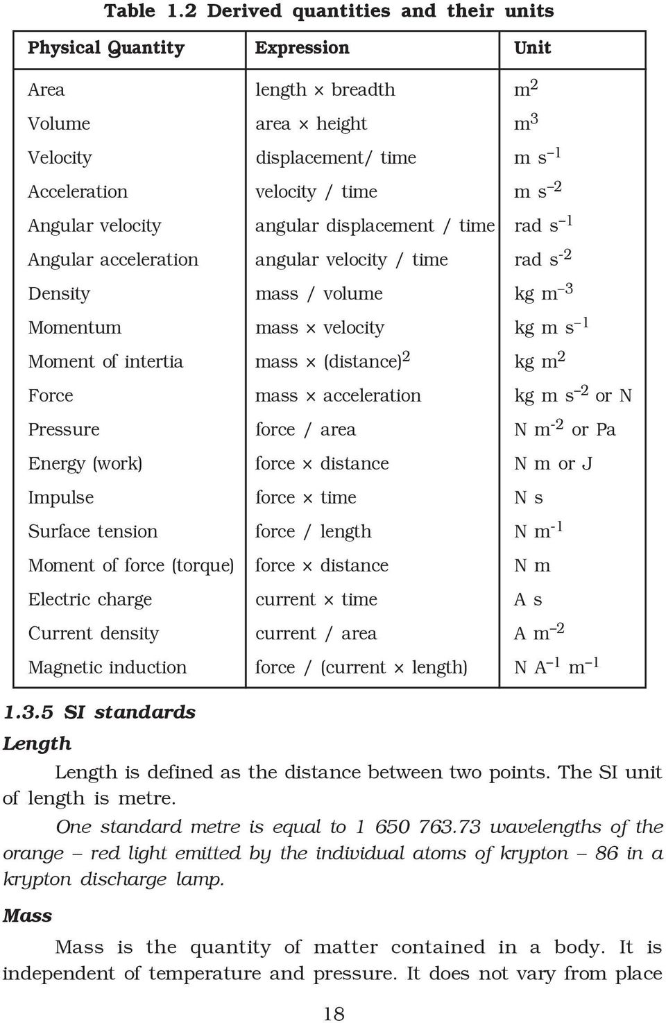 Physics higher secondary first year volume i revised based on the angular displacement time rad s 1 angular acceleration angular velocity time rad s buycottarizona Image collections