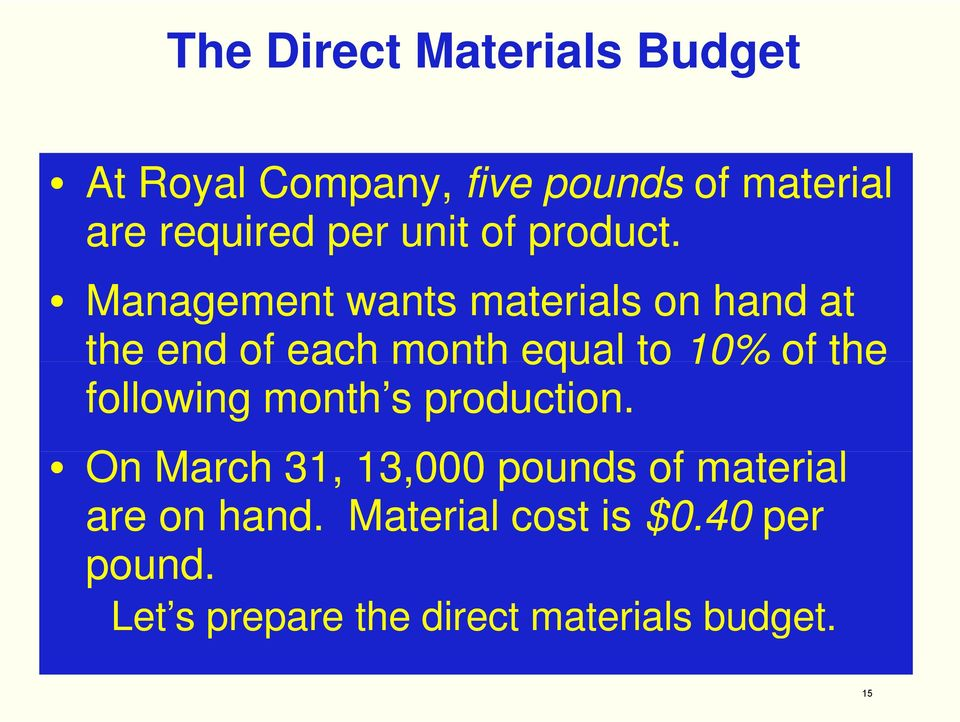 Management wants materials on hand at the end of each month equal to 10% of the
