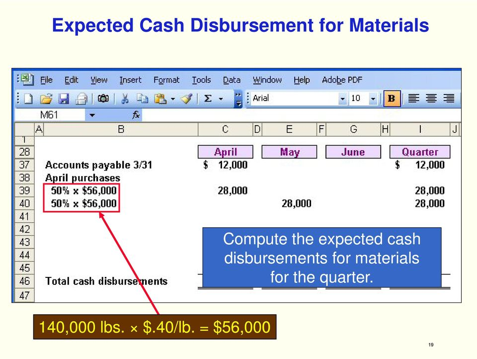 disbursements for materials for the