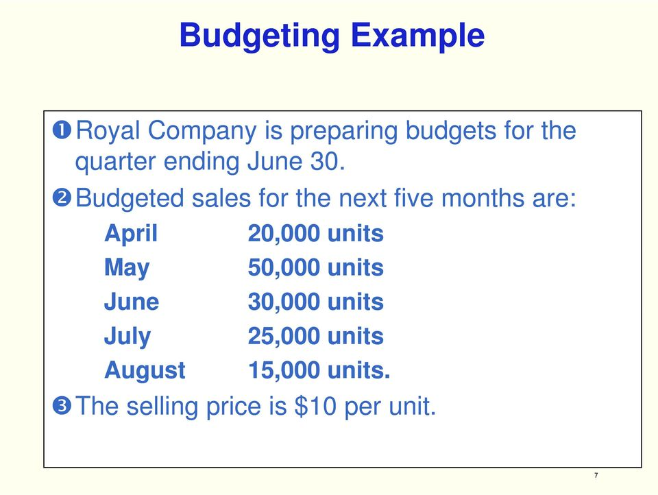 Budgeted sales for the next five months are: April May June July