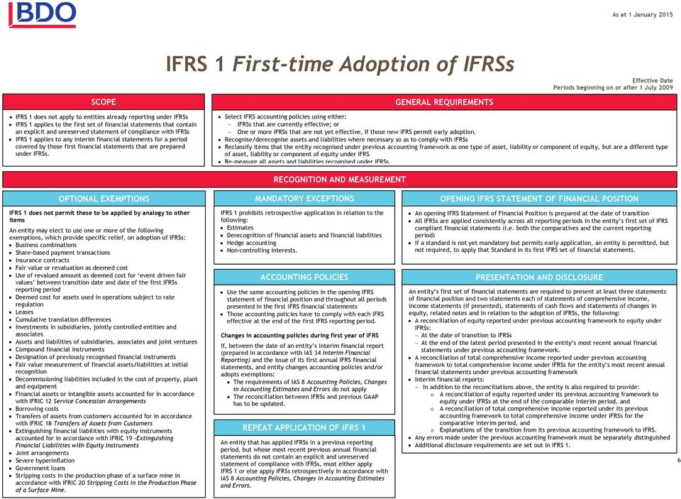 statements that are prepared under IFRSs.