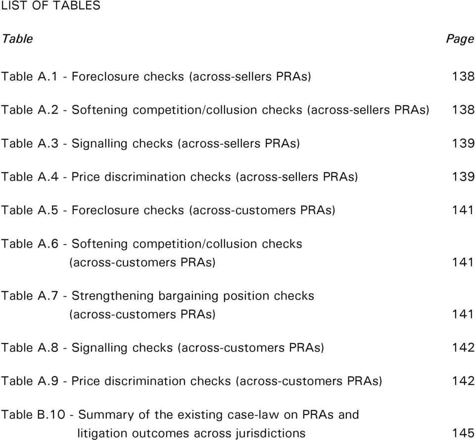 6 - Softening competition/collusion checks (across-customers PRAs) 141 Table A.7 - Strengthening bargaining position checks (across-customers PRAs) 141 Table A.
