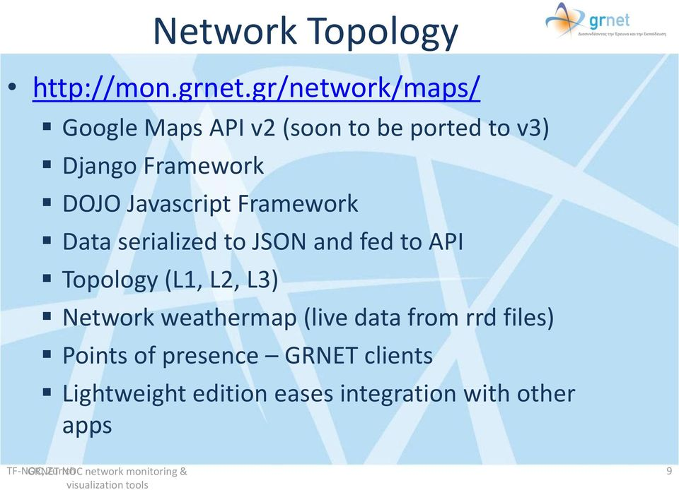 Framework Data serialized to JSON and fed to API Topology (L1, L2, L3) Network weathermap